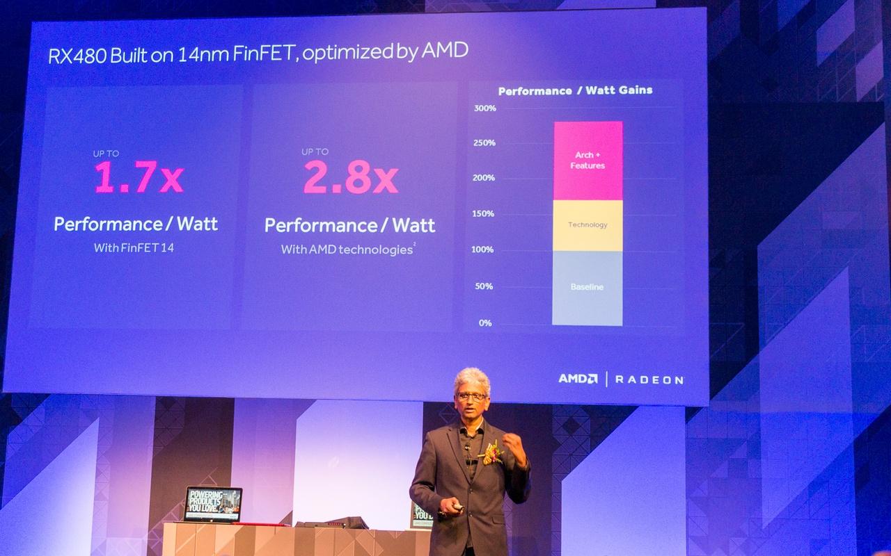 AMD RX480