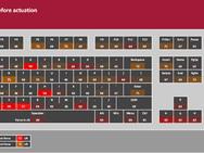 Hexgears X-1 testresultaten