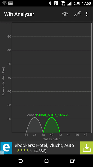 Wifi analyser 5Ghz op 50 meter