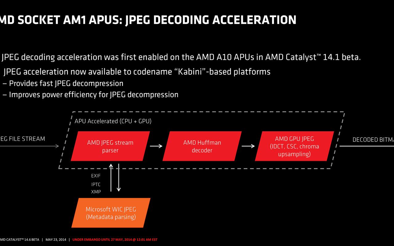 AMD Eyefinity 14.6