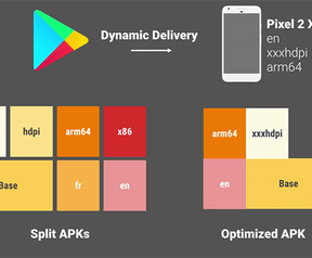 Android: Dynamic Delivery