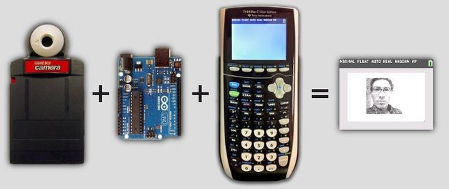TI-rekenmachine mod met camera