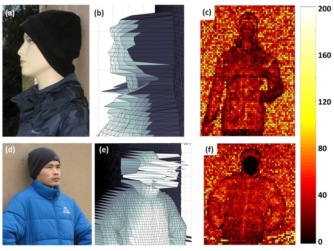 3D-beelden gemaakt op 325 meter afstand