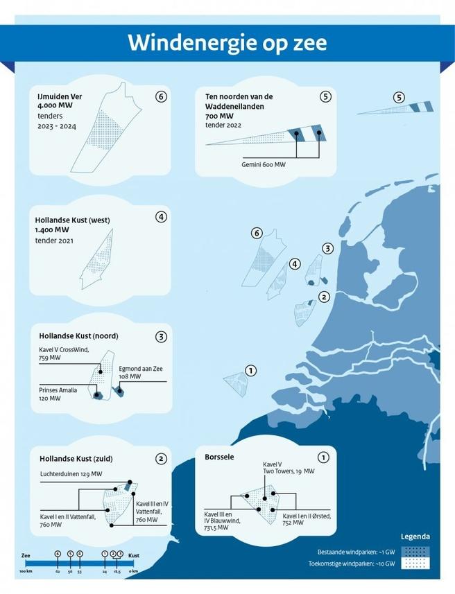 Nederlandse windparken op de Noorzee