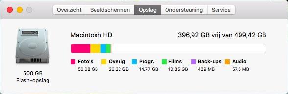 Macintosh HD (nieuwe SSD)