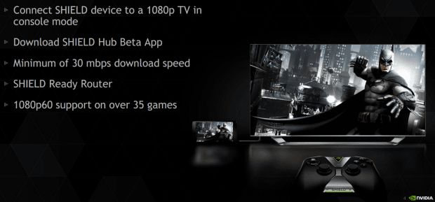 Nvidia Shield Grid 1080p60