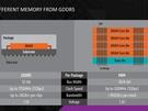 AMD HBM