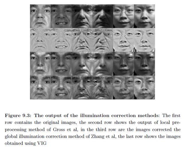 Belichting van het gezicht