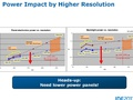 Intel Ultrabook resolutie IDF