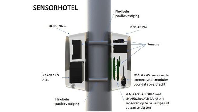 Sensorhotel Helmond