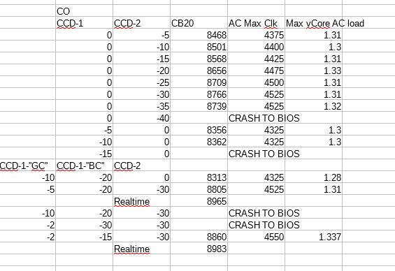 https://tweakers.net/i/_EPkAwjNEnBm6h2PTnB9lbmeAHw=/full-fit-in/4000x4000/filters:no_upscale():fill(white):strip_exif()/f/image/mLFANTb9u0Ajmrr7v3M0hjyc.png?f=user_large
