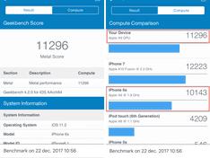 Geekbench 4 - iPhone 6S - Compute