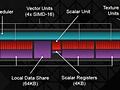 AMD R9 290X Compute Unit