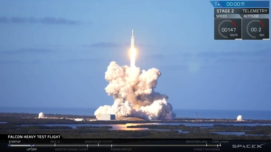 Falcon Heavy lancering en landing