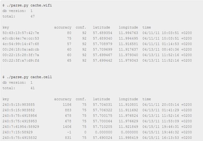 Voorbeeld van output met Pcktlss locdump