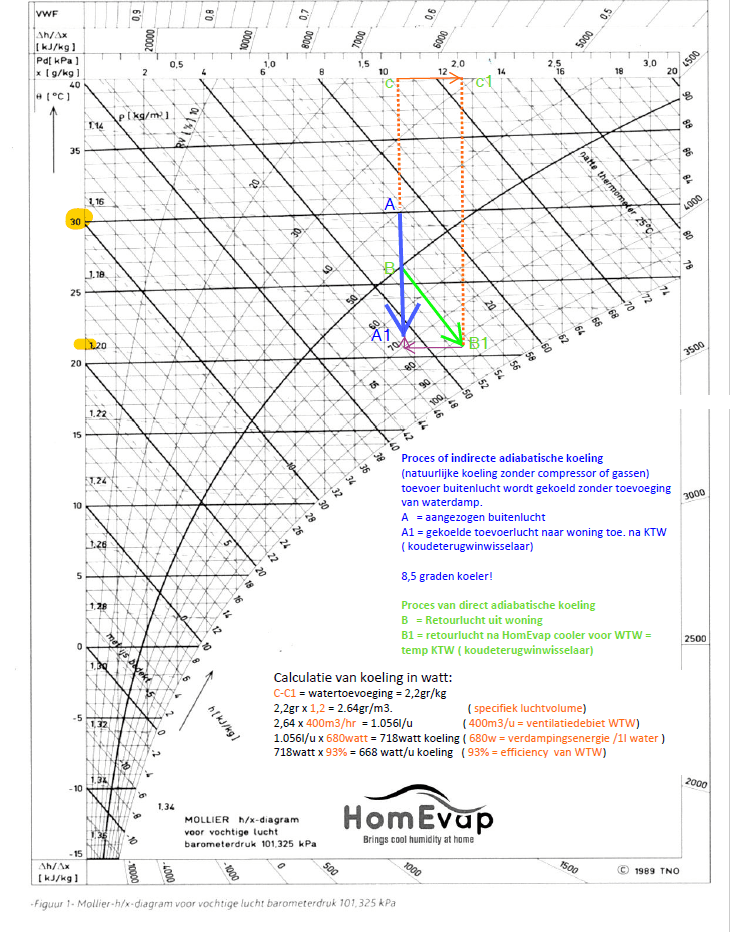 https://tweakers.net/i/_oTbFUOr9SMthlvA1xTXIa5blcA=/full-fit-in/4000x4000/filters:no_upscale():fill(white):strip_exif()/f/image/S7pfj8Pu29F6aRSekQw9hdXl.png?f=user_large