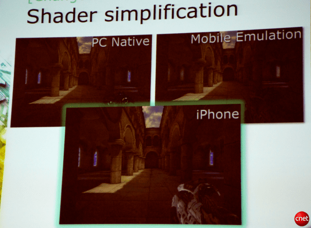 Unreal-engine op iPhone OS