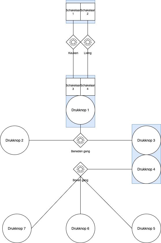 https://tweakers.net/i/aTKcxHWAte_U7HcHmHgKtLqOlvc=/full-fit-in/4000x4000/filters:no_upscale():fill(white):strip_exif()/f/image/VfuXRCK5iI26YcSAedpIZt1m.png?f=user_large
