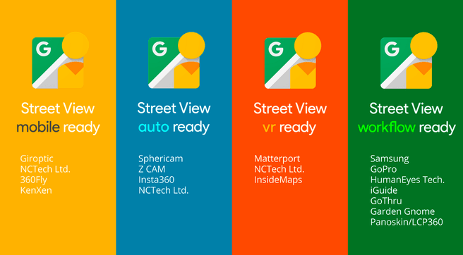 Street View Ready-apparaten