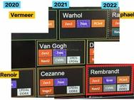 AMD Rembrandt-roadmap