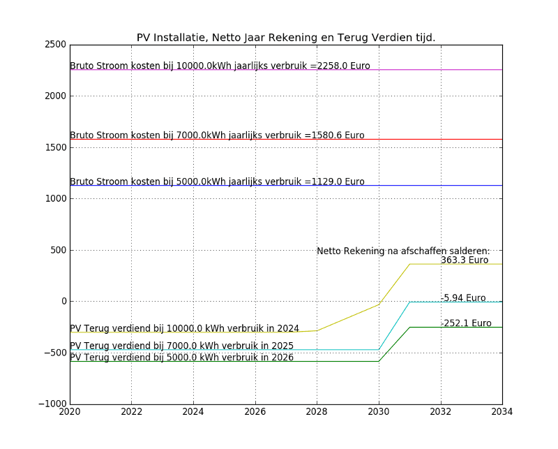 https://tweakers.net/i/ai7LdZkAAEdQ9md2AIHGHqKSBGo=/full-fit-in/4000x4000/filters:no_upscale():fill(white):strip_exif()/f/image/nJMIItg5FpTOA2Ssmfw0Ccss.png?f=user_large