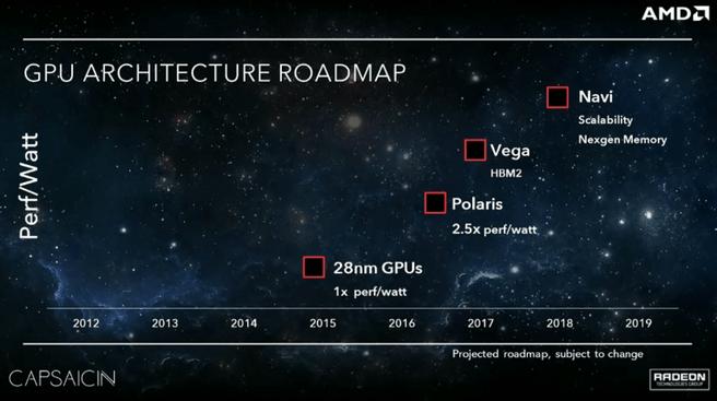 AMD GDC 2016 capsaicin