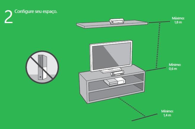 Afstand tot Kinect in Braziliaanse handleiding