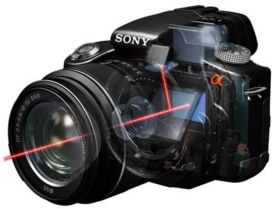 Sony SLT-A55V-af-systeem