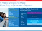 Intel Atom lijn 2015