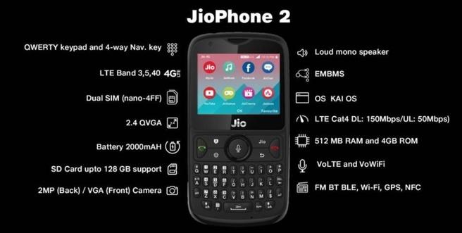 JioPhone 2 met KaiOS