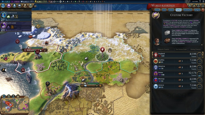 Review Civilization VI