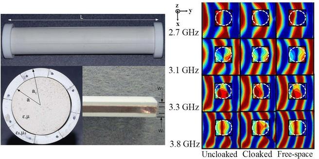Plasmonisch metamateriaal