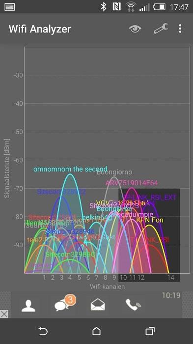 Wifi analyser 40 meter
