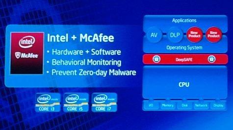 IDF 2011 Intel McAfee