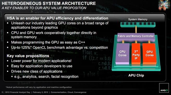 AMD roadmap 2012-2013 HSA
