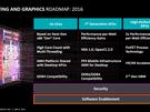 AMD Zen roadmap 2015