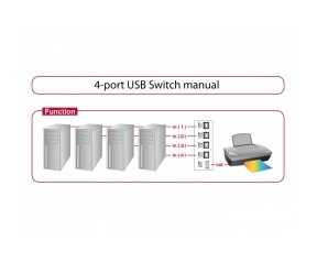 Delock Switch USB 2.0 4 port