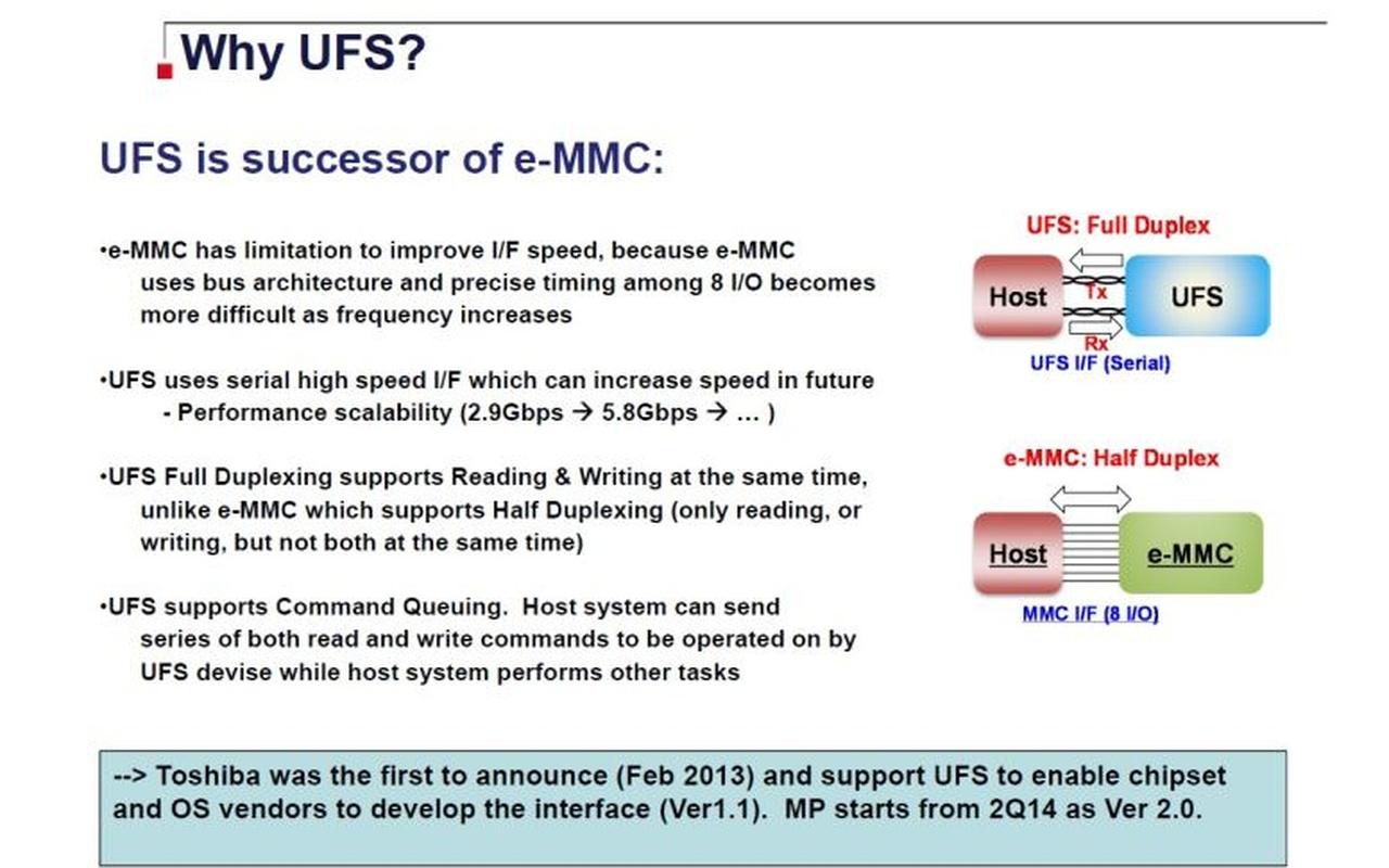Toshiba UFS 2.0