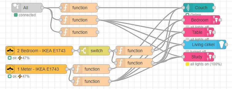 https://tweakers.net/i/cCiLay_s4U62mDWMELTEL7tA7bg=/full-fit-in/4000x4000/filters:no_upscale():fill(white):strip_exif()/f/image/TejSAhsUUPow6l55x6hr0dnL.png?f=user_large