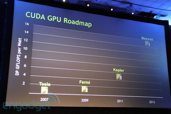 Nvidia gpu roadmap met Fermi-introductie nog in 2009