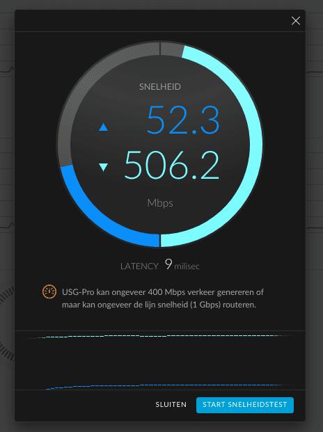 UGS pro4 speedtest IPS aan