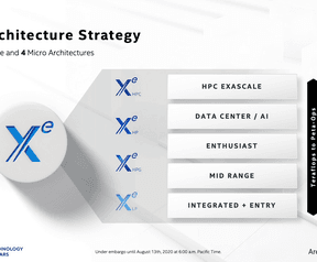 Intel Xe-HPG-slides Architecture Day 2020