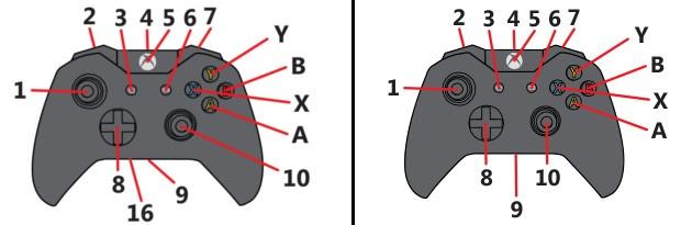Nieuwe Xbox One-controller