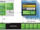 Werkschema van Nvidia VGX-platform