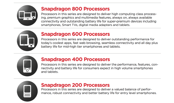 Qualcomm Snapdragon 200 400 600 800