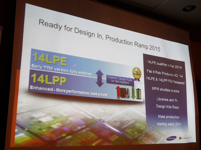 Samsung GlobalFoundries 14nm