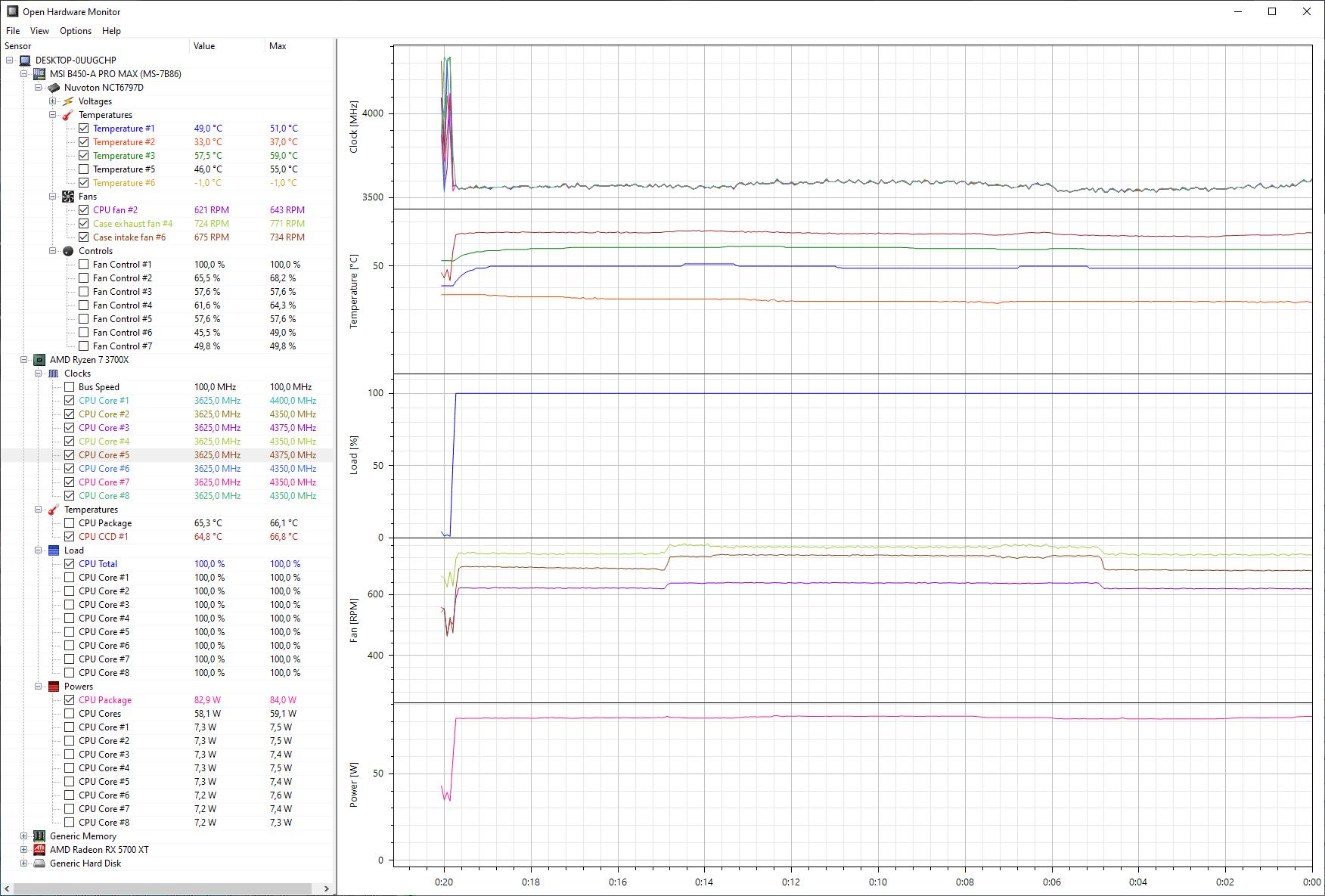 https://tweakers.net/i/dEoUqDz7OwJIWRk9UgnQNMZ0ack=/full-fit-in/4000x4000/filters:no_upscale():fill(white):strip_exif()/f/image/LDCfRD3TZYCs1uVrGrnw7HTg.png?f=user_large