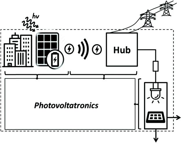 Photovoltatronics