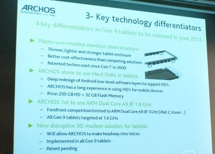 Archos Gen9-tablets