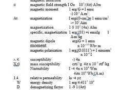 zwart-wit tabel Word resultaat 2